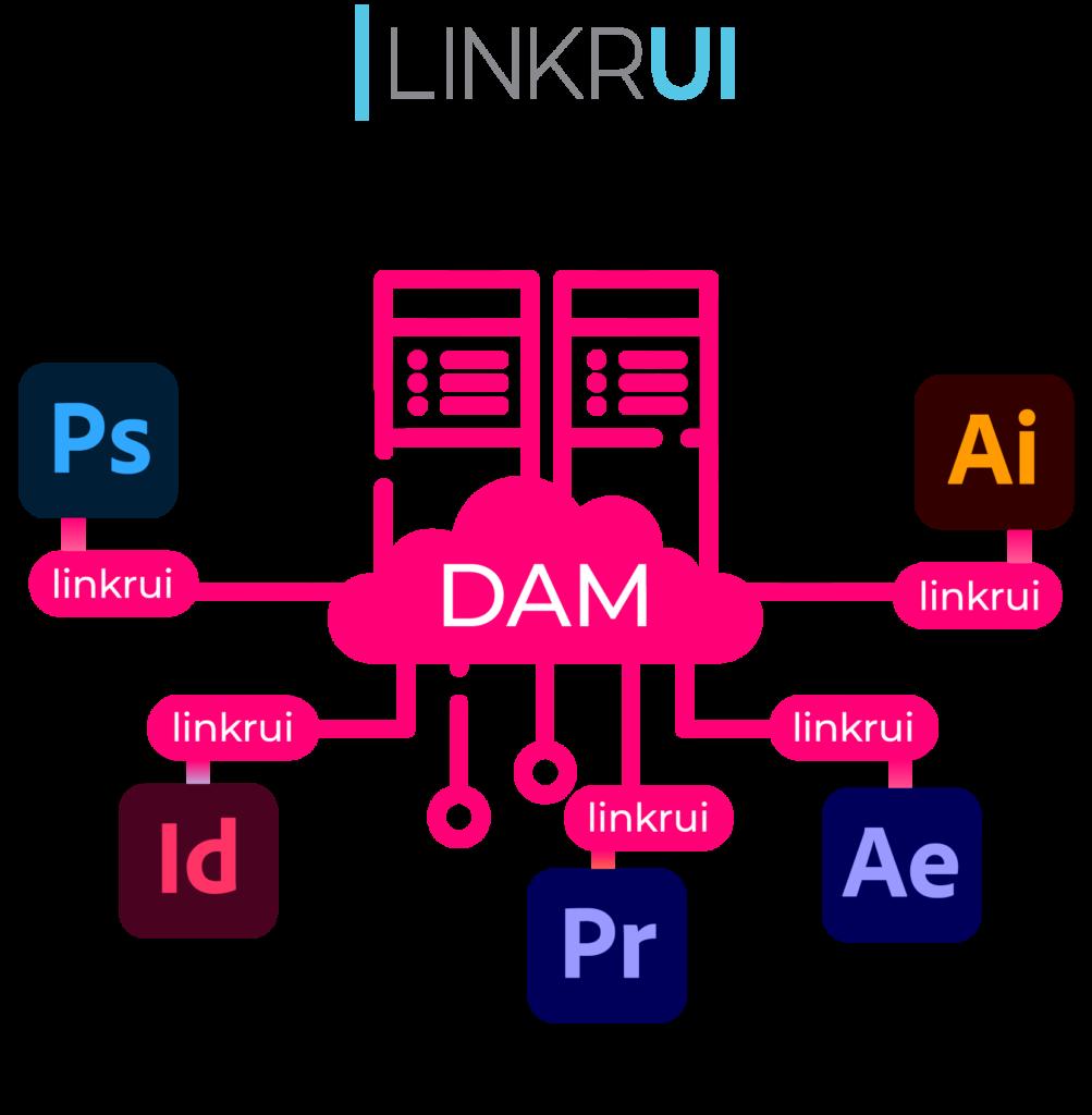 LinrkUI Graphics